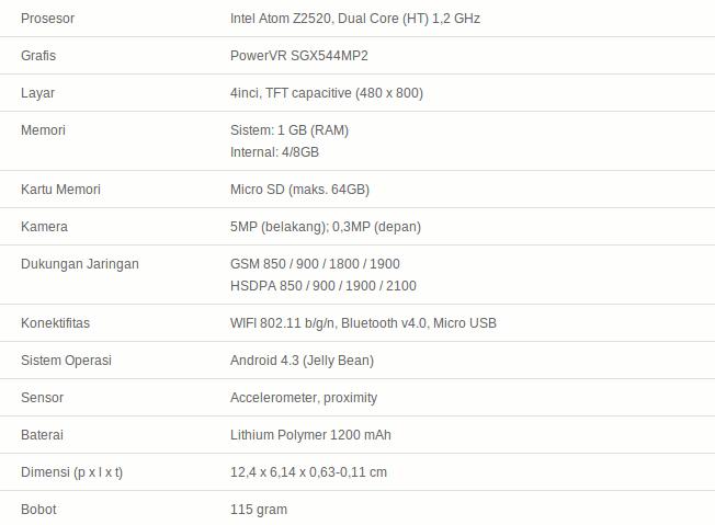 Sempat Tergiur Android Murah Asus Zenphone 4 dengan Spesifikasi Bagus 2